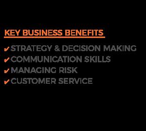 12 Teams of Christmas Key Business Benefits