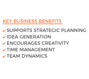 Fifteen Famous Minutes Key Business Benefits