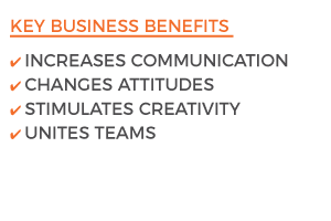 Orchestrate Key Business Benefits