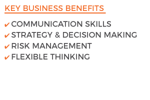Peak Performance Key Business Benefits